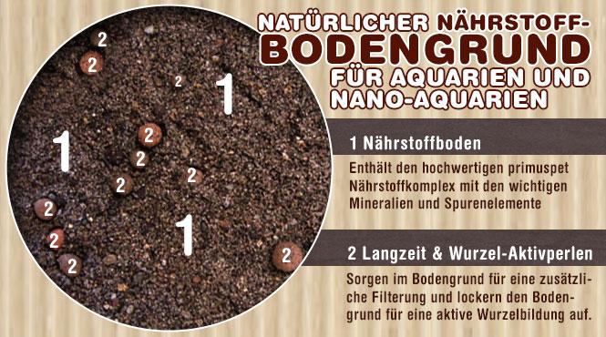 primuspet Natürlicher Aquarium Nährstoffbodengrund - Wirkstoffe